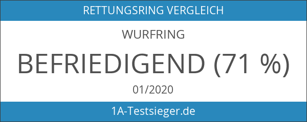 Wurfring