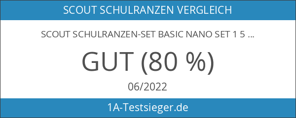 Scout Schulranzen-Set Basic Nano Set 1 5 tlg Sunrise 36