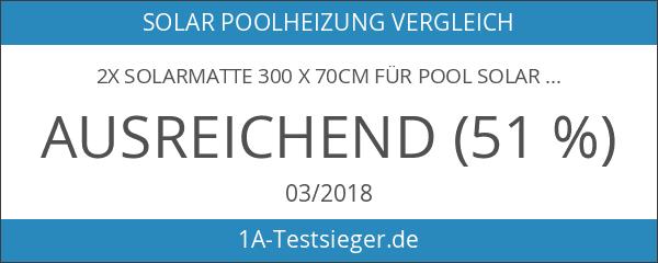 2x Solarmatte 300 x 70cm für Pool Solar Solarabsorber Solarheizung
