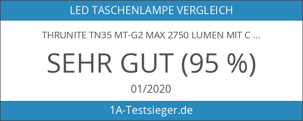 ThruNite TN35 MT-G2 Max 2750 Lumen mit CREE MT-G2 LED