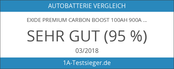 Exide Premium Carbon Boost 100AH 900A