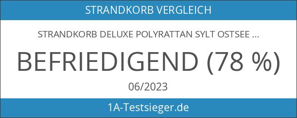 Strandkorb Deluxe Polyrattan Sylt Ostsee Volllieger inkl. 4 x Kissen