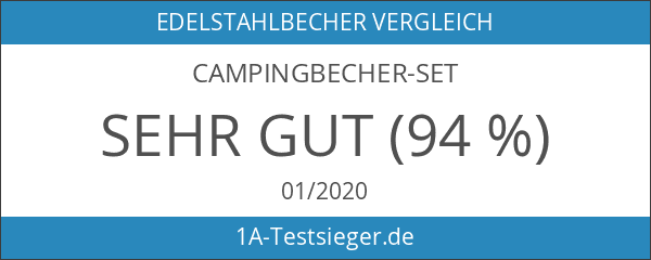 Campingbecher-Set