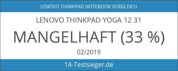 Lenovo ThinkPad Yoga 12 31
