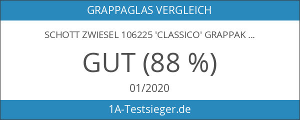 Schott Zwiesel 106225 'Classico' Grappakelch