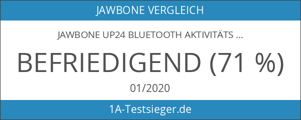 Jawbone UP24 Bluetooth Aktivitäts