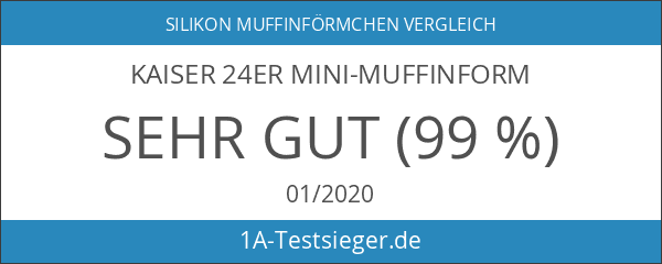 KAISER 24er Mini-Muffinform 38 x 27 cm Creativ sehr gute
