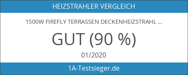 1500W Firefly Terrassen Deckenheizstrahler Infrarot Heizstrahler zur Deckenmontage