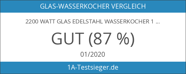 2200 Watt Glas Edelstahl Wasserkocher 1