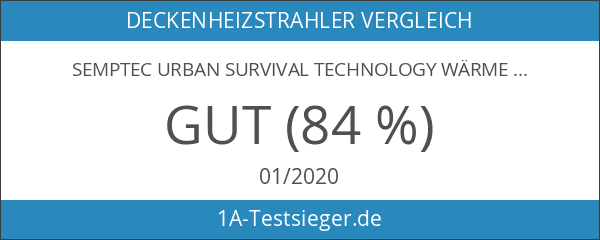 Semptec Urban Survival Technology Wärmelampe: Infrarot-Decken-Heizstrahler