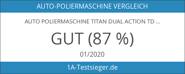 Auto Poliermaschine Titan Dual Action TDA21 im Menzerna Polierset