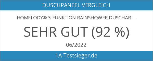 Homelody® 3-Funktion Rainshower Duscharmatur Duschsystem mit LCD Wassertemperatur Display