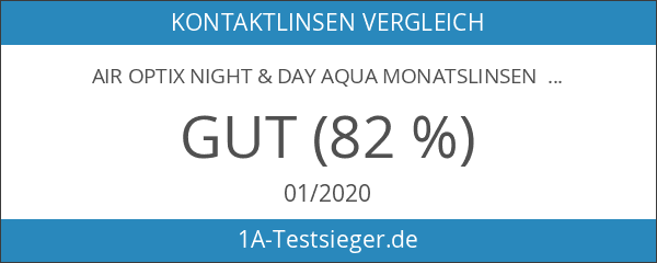 Air Optix Night & Day Aqua Monatslinsen weich