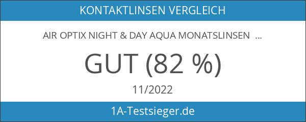 Air Optix Night & Day Aqua Monatslinsen weich