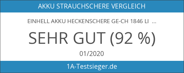 Einhell Akku Heckenschere GE-CH 1846 Li Solo Power X-Change