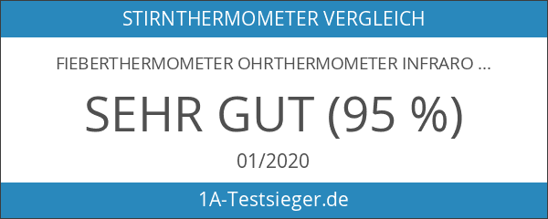Fieberthermometer Ohrthermometer Infrarot Stirnthermometer