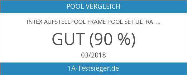 Intex Aufstellpool Frame Pool Set Ultra Rondo