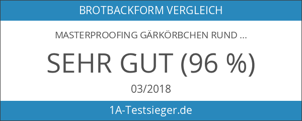 Masterproofing Gärkörbchen rund