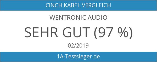 Wentronic Audio