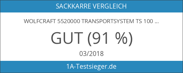 Wolfcraft 5520000 Transportsystem TS 1000