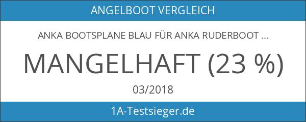 Anka Bootsplane Blau für Anka Ruderboote - Plane mit Kordelseil