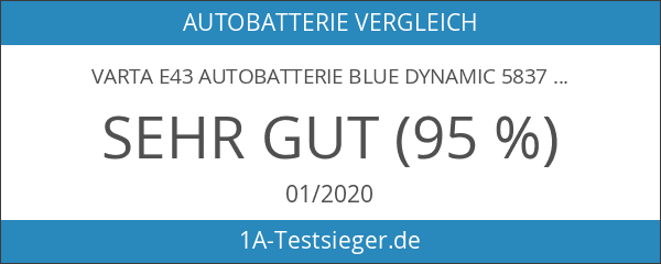 Varta E43 Autobatterie Blue Dynamic 58372