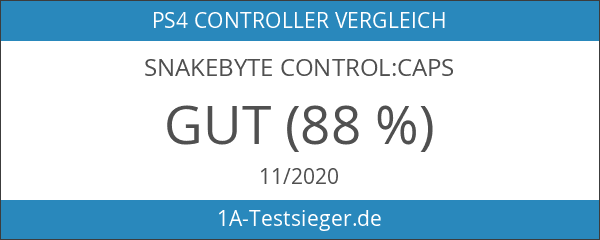 snakebyte control:caps