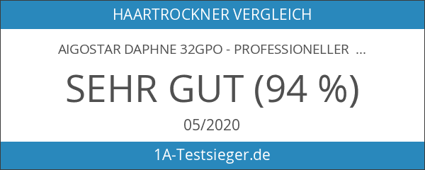 Aigostar Daphne 32GPO - Professioneller Haartrockner
