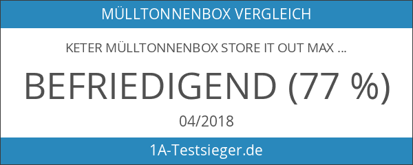 Keter Mülltonnenbox Store it Out Max