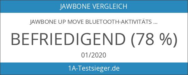 Jawbone UP Move Bluetooth-Aktivitäts