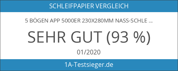 5 Bögen APP 5000er 230x280mm Nass-Schleifpapier 991A5000