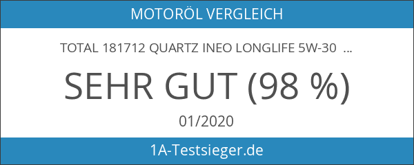 Total 181712 Quartz Ineo Longlife 5W-30 Motorenöl