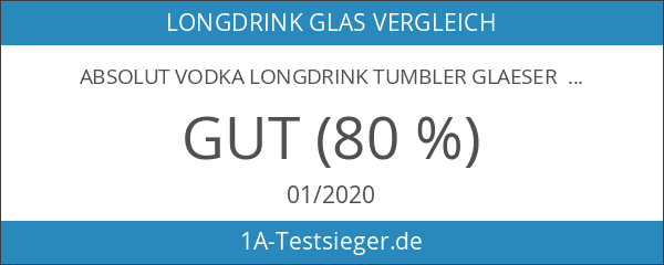 Absolut Vodka Longdrink Tumbler Glaeser Frozen